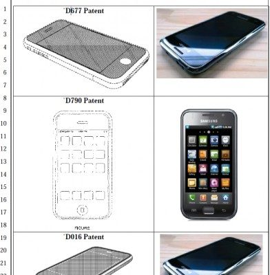 Apple samsung examples