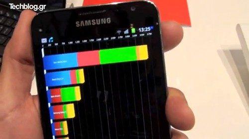 Samsung Galaxy Note Quadrant score