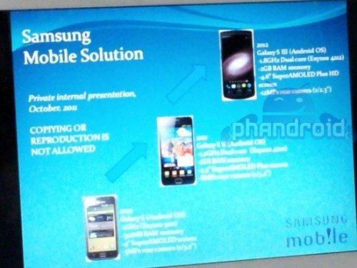 Galaxy s iii evolution 550x412