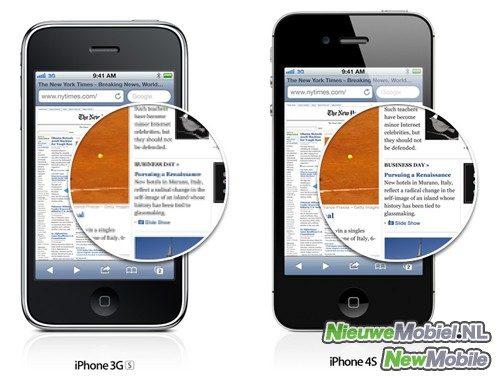 iPhone Retina