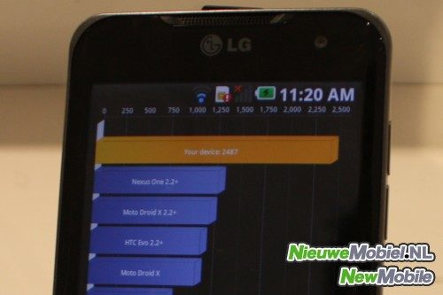 LG Optimus Speed 2x quadrant score