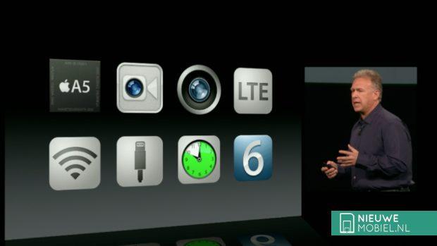 iPad mini specs