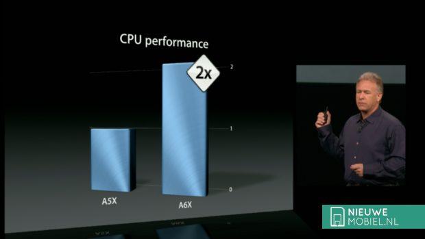 iPad A6X cpu