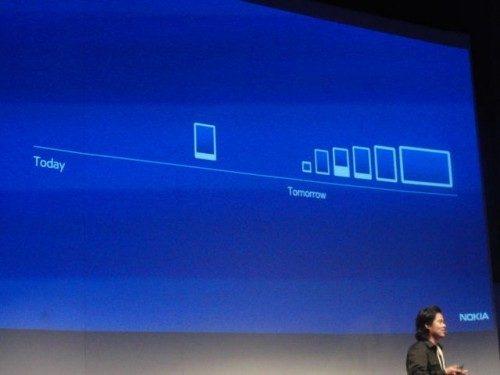 Nokia bereidt verschillende formaten Windows Phones voor