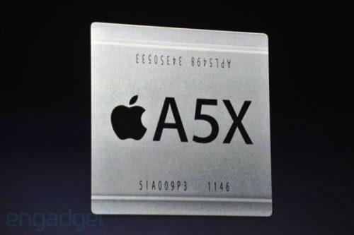 New Apple iPad A5x processor