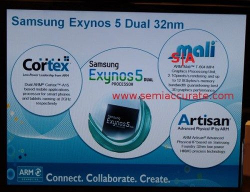 Samsung Exynos 5 details