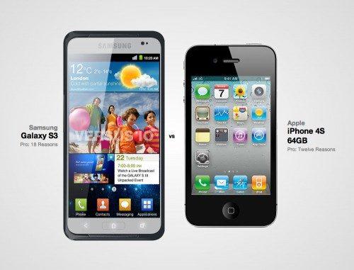 Samsung Galaxy S III next to iPhone