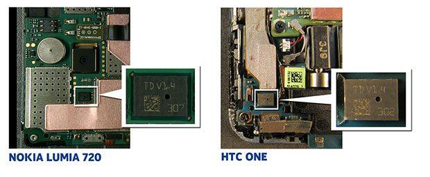 Verkoopverbod dreigt voor HTC One vanwege Nokia-patent