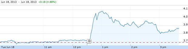 Aandeel Nokia veert op na overnamegerucht Huawei