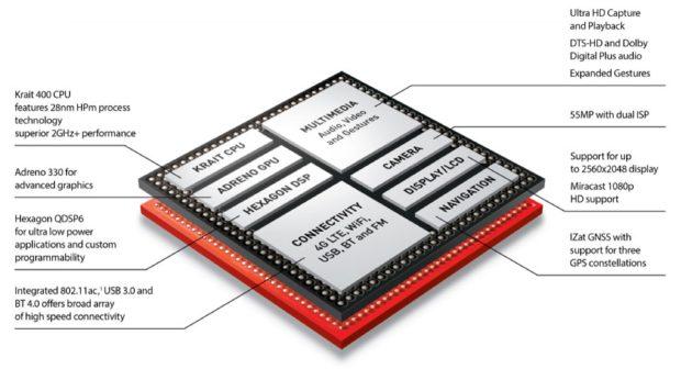 LG kondigt volgende G-serie telefoon met Snapdragon 800 aan