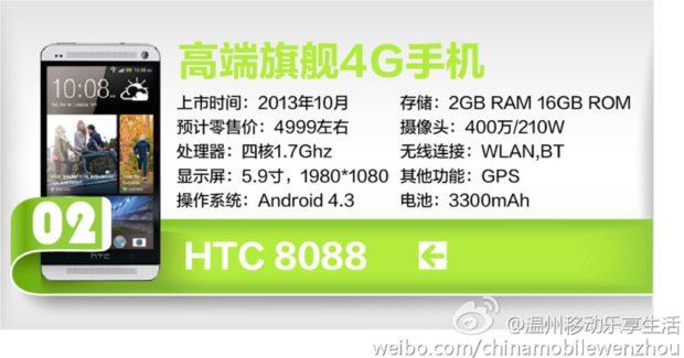 HTC One Max specs