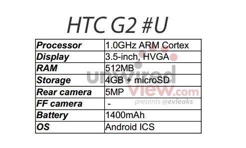 HTC G2 specs