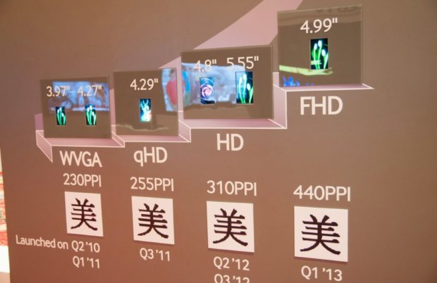 Samsung Full HD AMOLED display