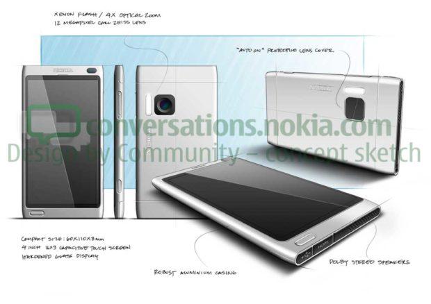 Nokia Catwalk sketch