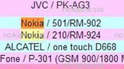 Nieuwe Nokia Asha 210 en Asha 501 op komst?