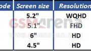 Info over de Samsung Galaxy S5 Prime, S5 mini en mogelijk nieuwe Mega duikt op