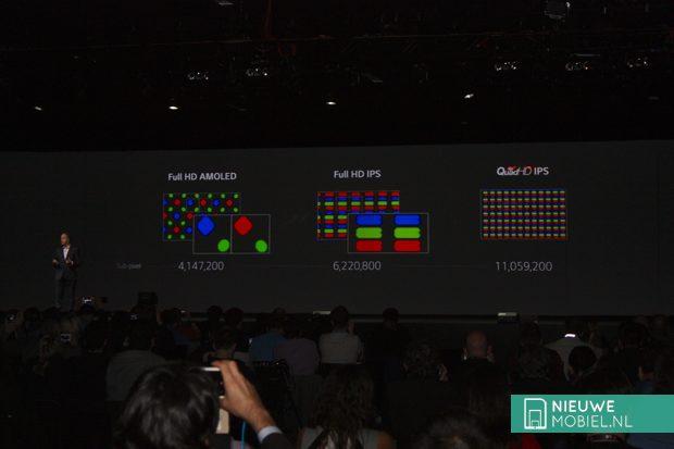 LG G3 screen types