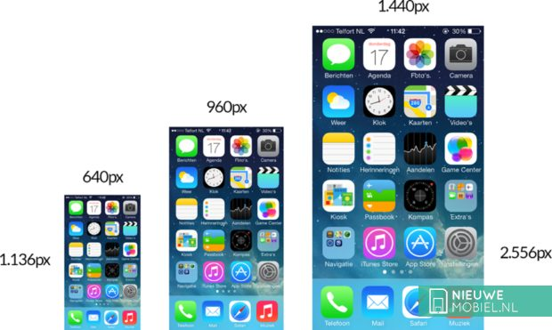iPhone 6 resolutions