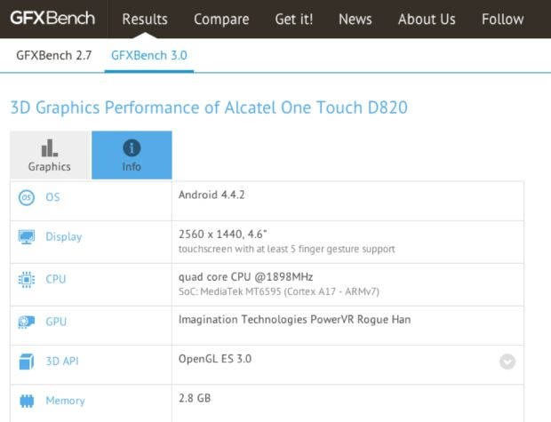 GFXBench Alcatel One Touch D820