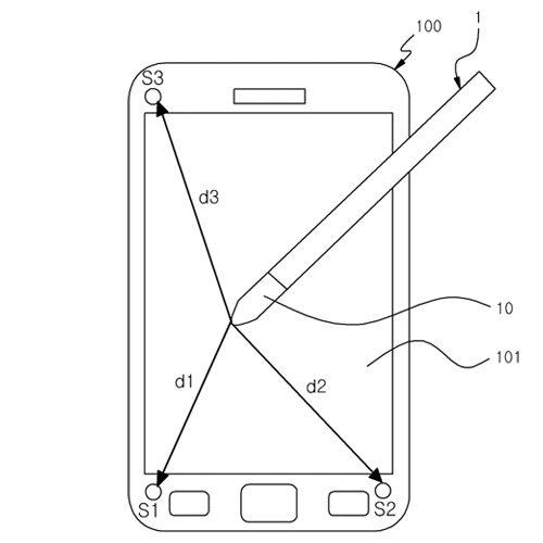 Samsung patent S Pen