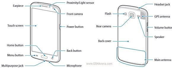 Samsung Galaxy Grand 2 LTE