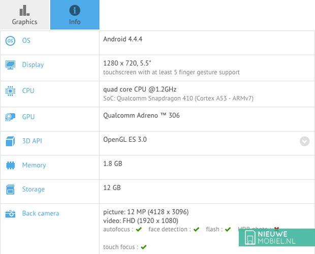 GFXBench Samsung Galaxy E7