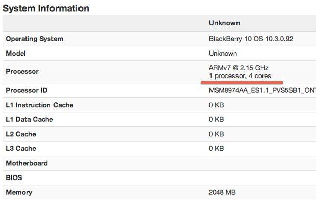 BlackBerry Ontario benchmark