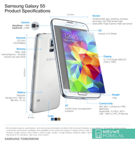 Samsung Galaxy S5 product specifications