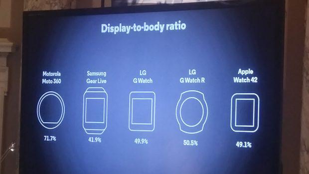 Motorola Moto 360 display-to-body ratio