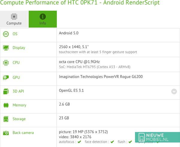 HTC 0PK71