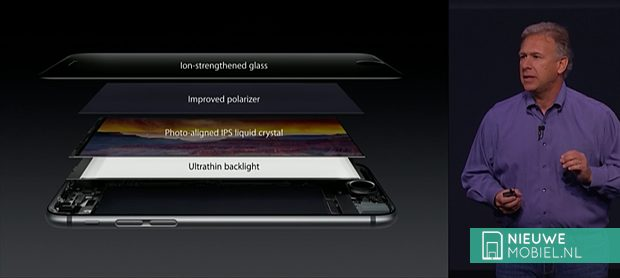 Apple iPhone screen layers