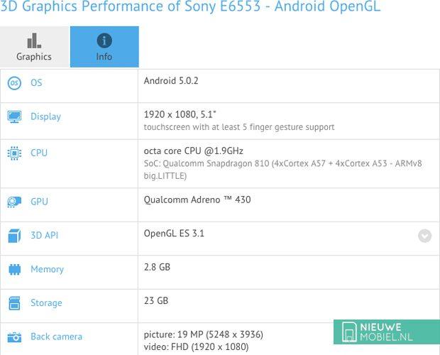 Sony Xperia Z4 specs