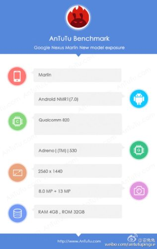 Antutu benchmark Google Nexus Marlin