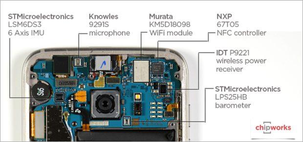 Samsung Galaxy S7 edge binnenkant