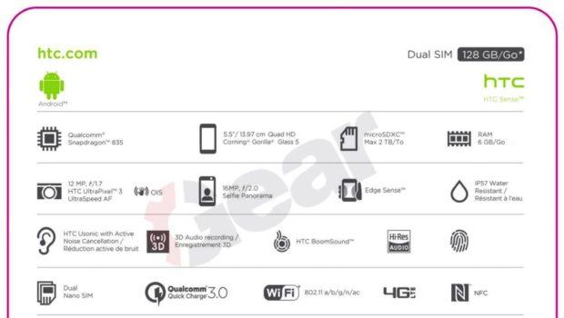 HTC U 11 specificaties