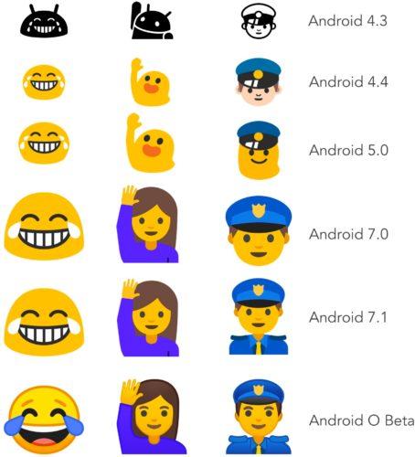 Android Emoji geschiedenis
