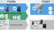 Sony zegt Xperia X-serie vaarwel, einde compact-modellen?