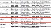 """Motorola Moto E4 Plus krijgt indrukwekkend grote batterij"""