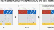 Samsung kondigt mogelijk camera voor Galaxy Note 9 aan