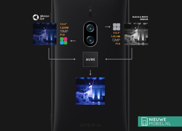 Sony Xperia XZ2 Premium Motion Eye Dual