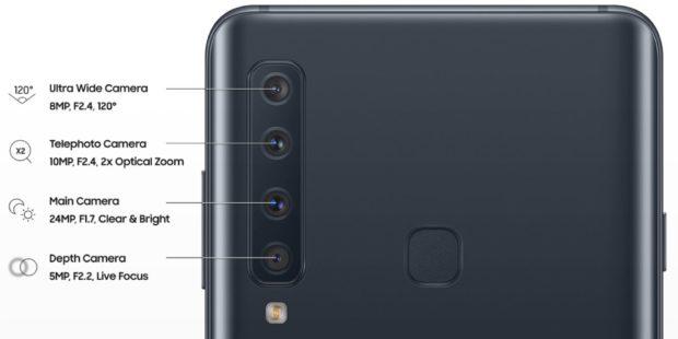 Samsung Galaxy A9 Star Pro camera's uitgelegd