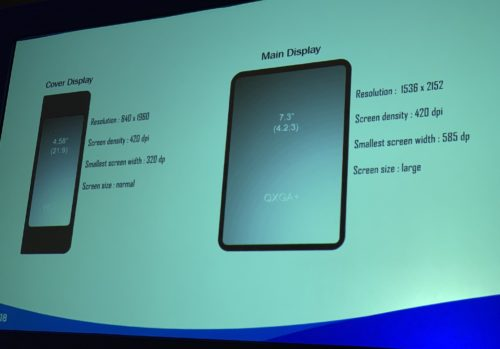Toch nog wat specs van de opvouwbare Samsung Galaxy F / via @sharatibken
