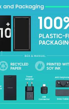 Wist je dat de doos van de Samsung Galaxy S10 / S10+ volledig van gerecycled papier gemaakt is, geen plastic bevat en geprint is met inkt van sojabonen?