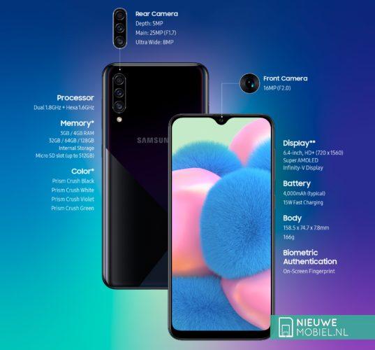 Samsung Galaxy A30s specificaties