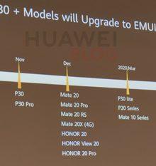 Meer dan 30 Huawei en Honor-telefoons krijgen Android 10 + EMUI10. Welke en wanneer zie je in dit overzicht