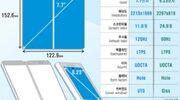 Detalles de la pantalla Samsung Galaxy Fold 2 sale
