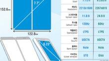 Détails de l'écran Sortie du Samsung Galaxy Fold 2