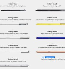 The S Pen of the Samsung Galaxy Note over the years