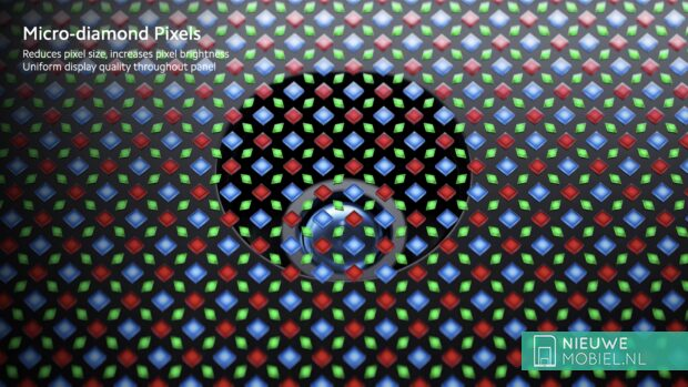 Xiaomi Micro Diamond Pixels on the Mi Mix 4