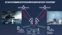 Uitrol snel 5G-internet in Nederland vertraagd